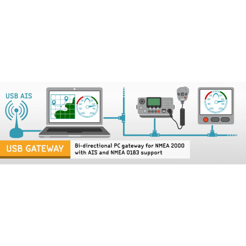 Yacht Devices NMEA 2000 USB Gateway YDNU-02